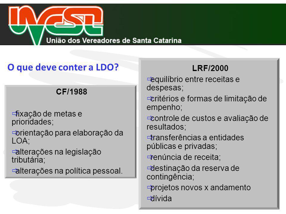 O que deve conter a LDO LRF/2000