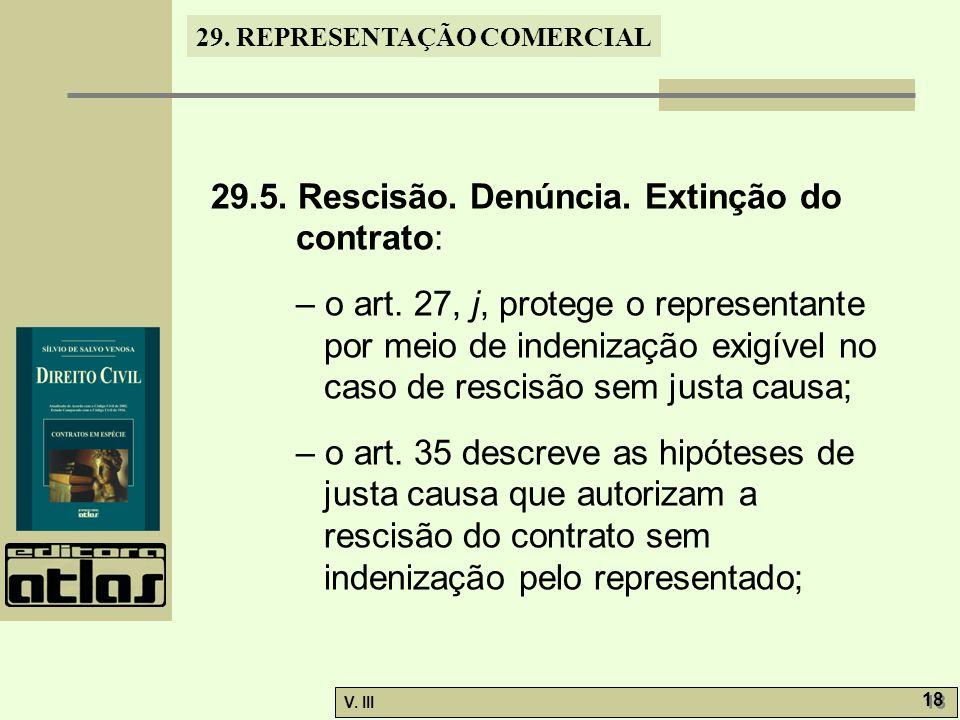 29.5. Rescisão. Denúncia. Extinção do contrato: