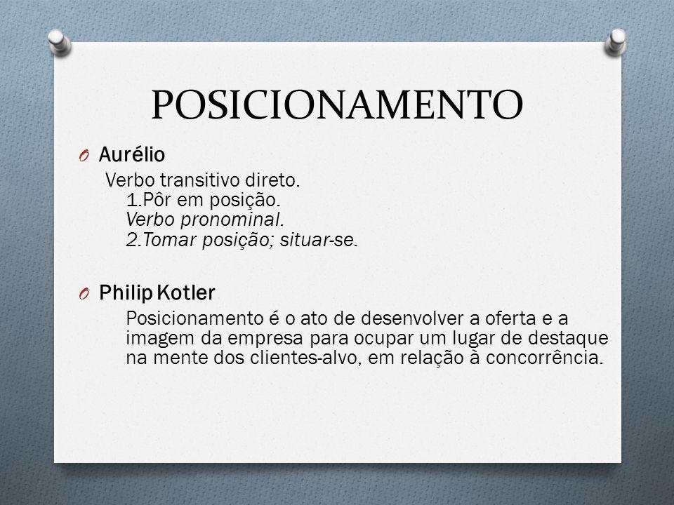 POSICIONAMENTO Aurélio Philip Kotler