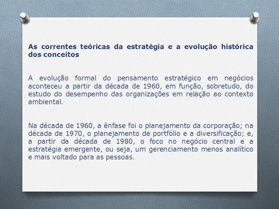 As correntes teóricas da estratégia e a evolução histórica dos conceitos
