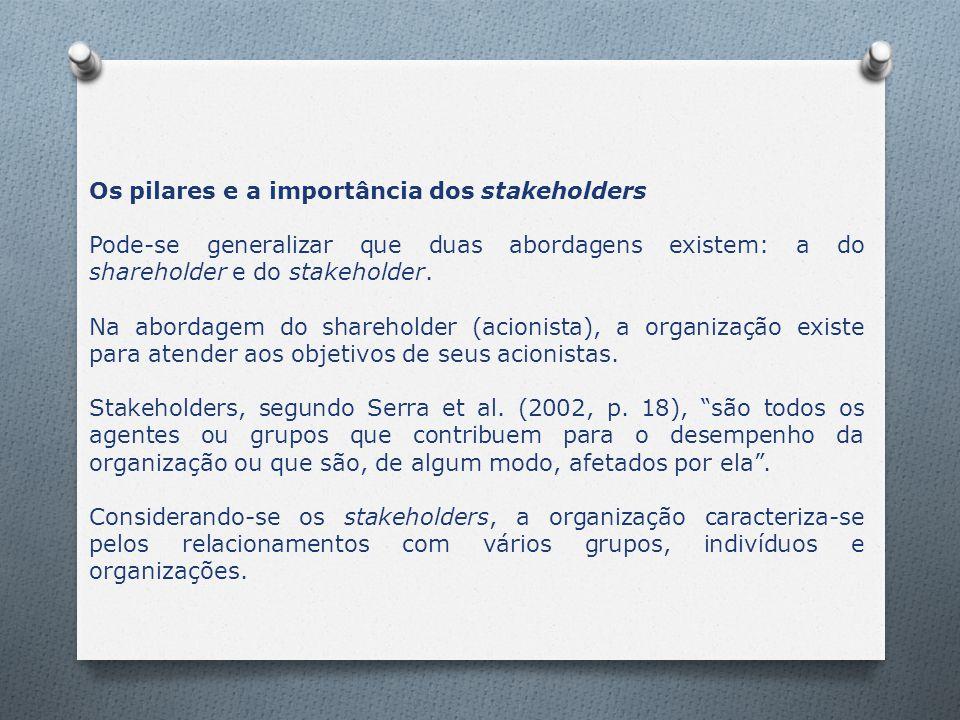 Os pilares e a importância dos stakeholders