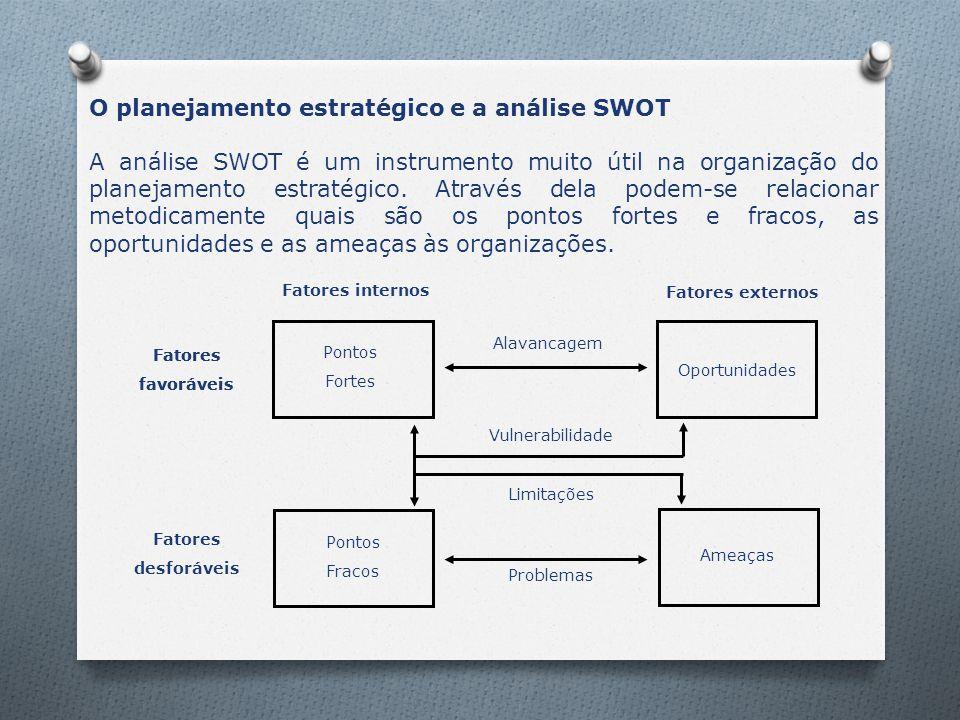 O planejamento estratégico e a análise SWOT
