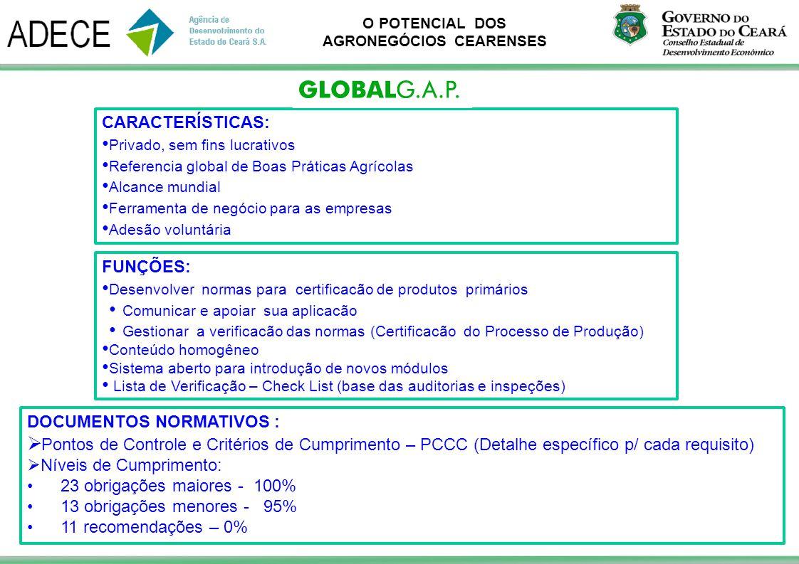 CARACTERÍSTICAS: Privado, sem fins lucrativos. Referencia global de Boas Práticas Agrícolas. Alcance mundial.
