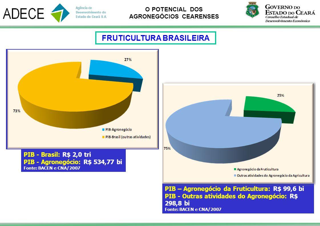 FRUTICULTURA BRASILEIRA