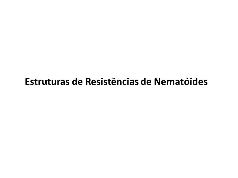Estruturas de Resistências de Nematóides