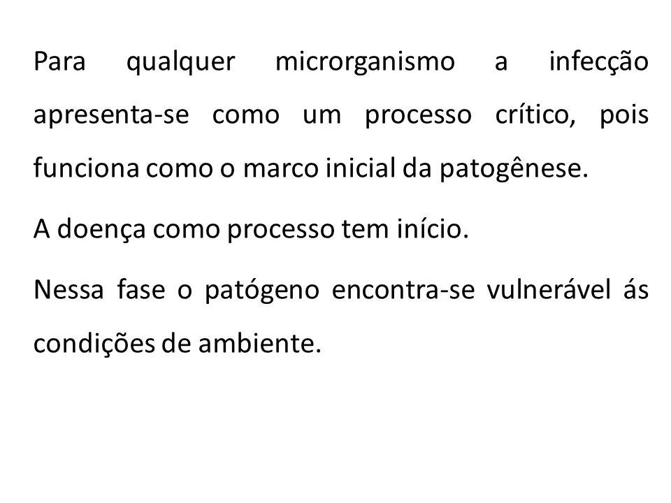 Para qualquer microrganismo a infecção apresenta-se como um processo crítico, pois funciona como o marco inicial da patogênese.
