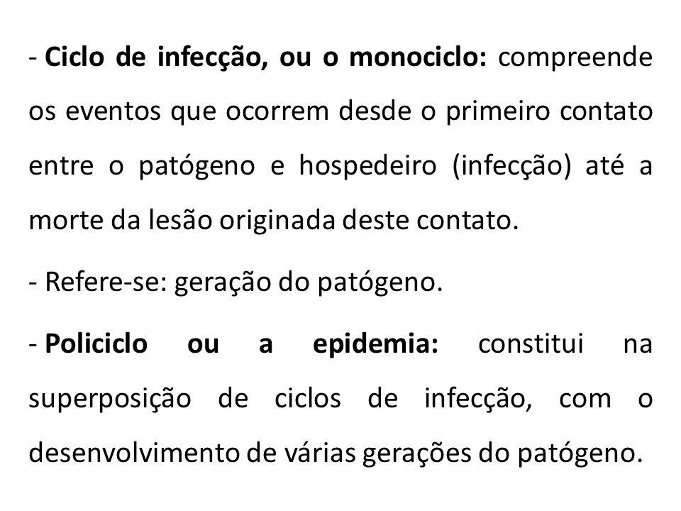 Ciclo de infecção, ou o monociclo: compreende os eventos que ocorrem desde o primeiro contato entre o patógeno e hospedeiro (infecção) até a morte da lesão originada deste contato.