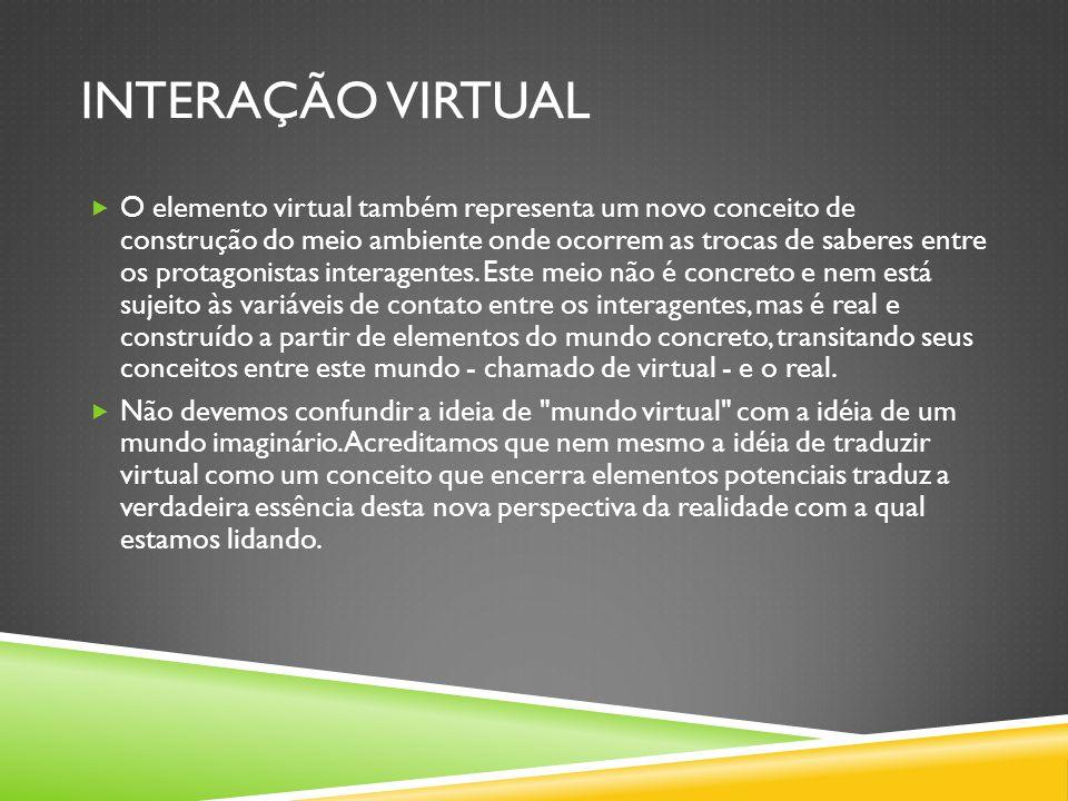 Interação virtual