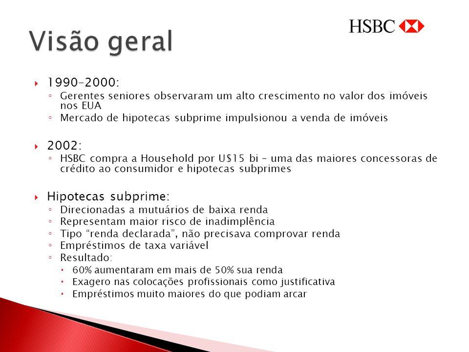 Visão geral 1990–2000: 2002: Hipotecas subprime: