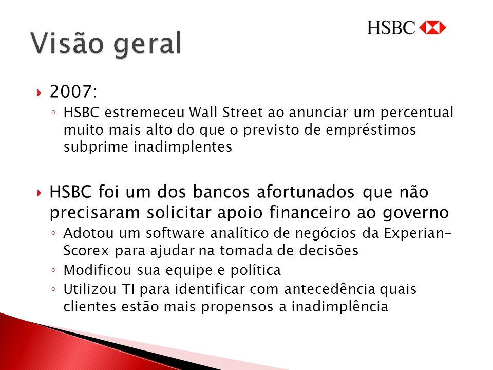 Visão geral 2007: HSBC estremeceu Wall Street ao anunciar um percentual muito mais alto do que o previsto de empréstimos subprime inadimplentes.
