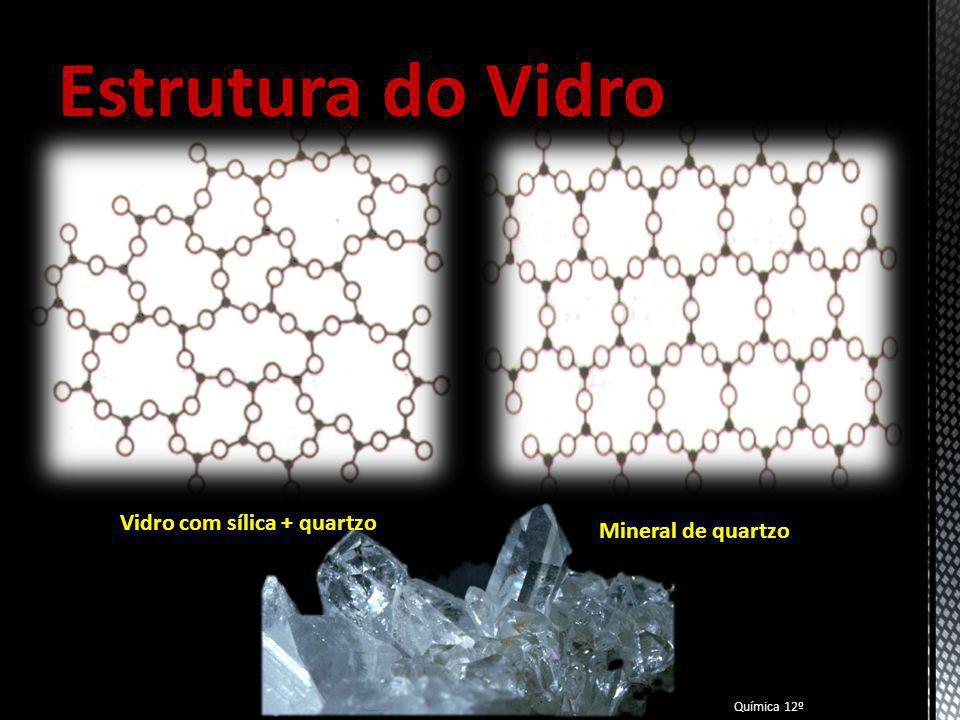 Vidro com sílica + quartzo
