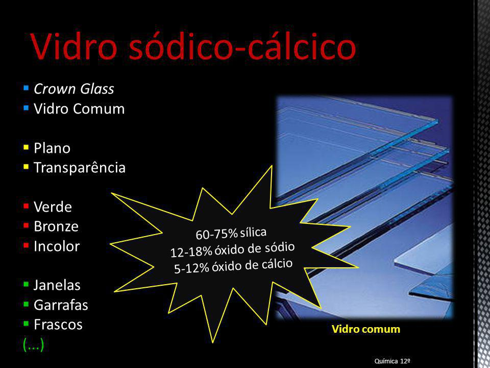Vidro sódico-cálcico Crown Glass Vidro Comum Plano Transparência Verde