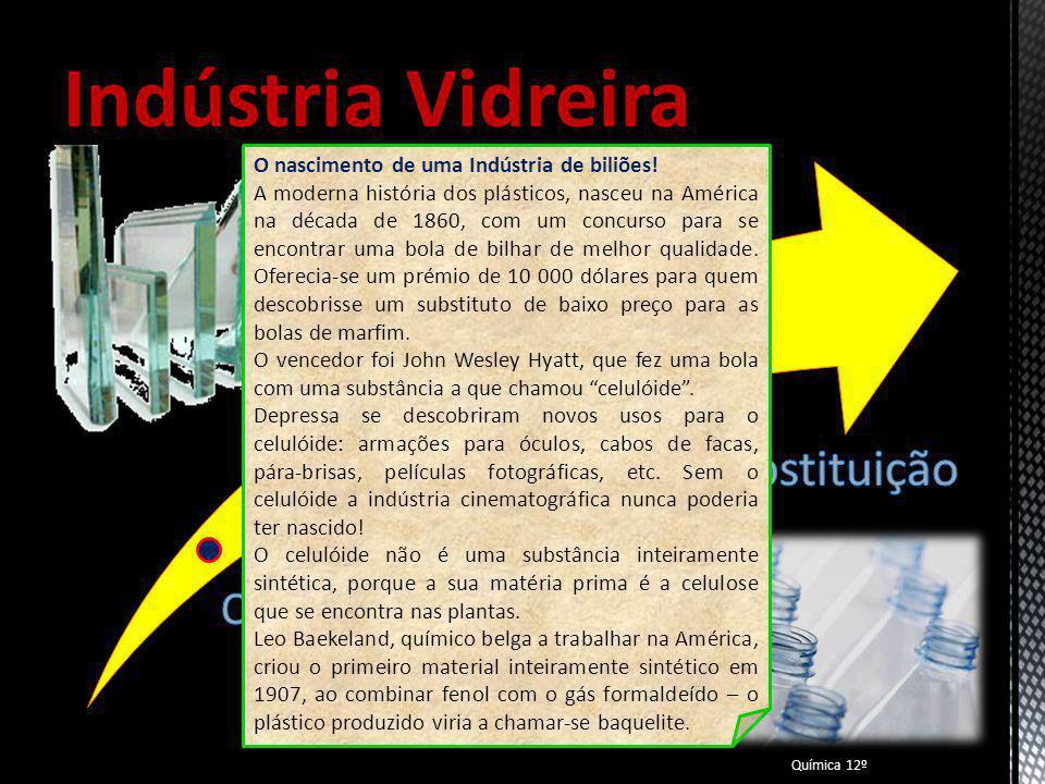 Indústria Vidreira Substituição Desenvolvimento Origem