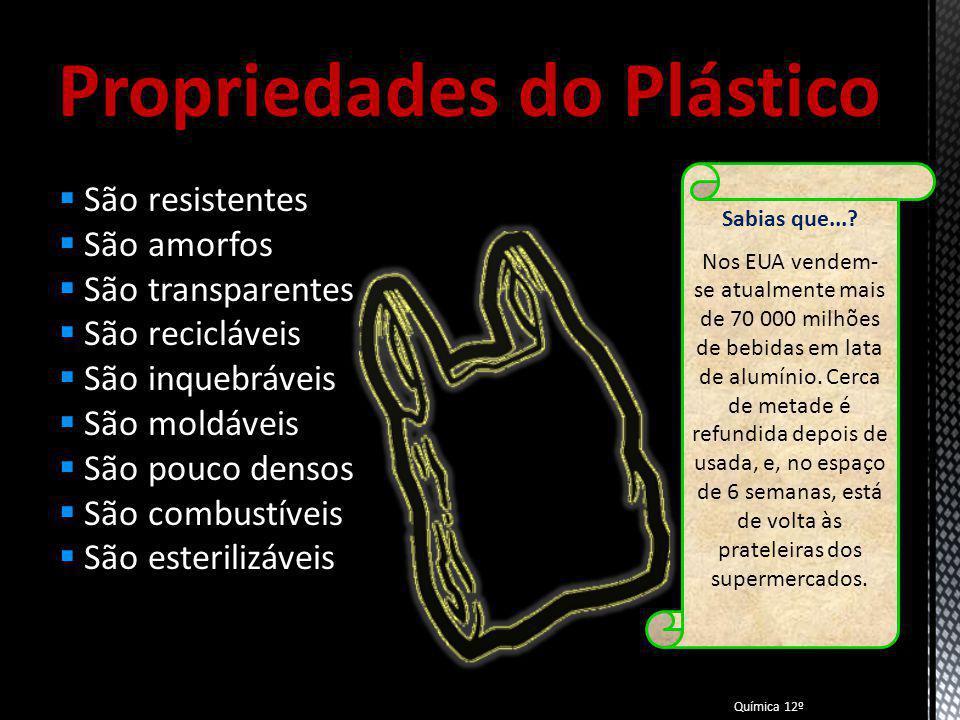 Propriedades do Plástico