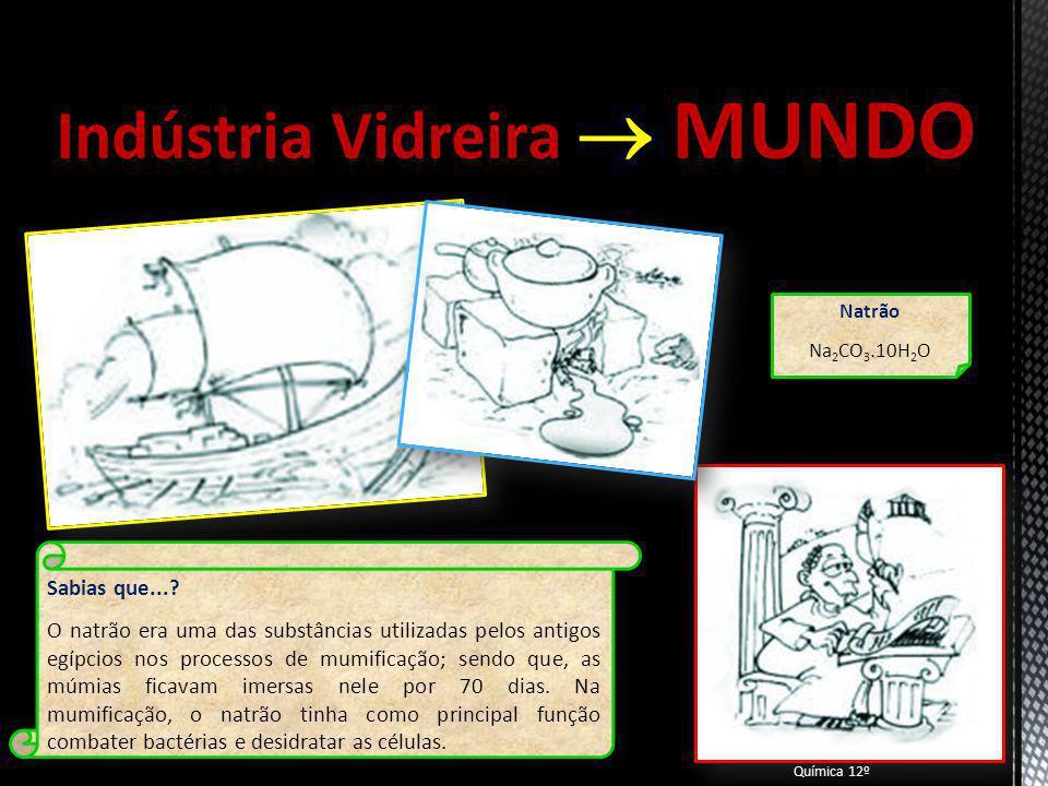Indústria Vidreira  MUNDO
