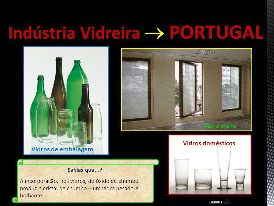 Indústria Vidreira  PORTUGAL
