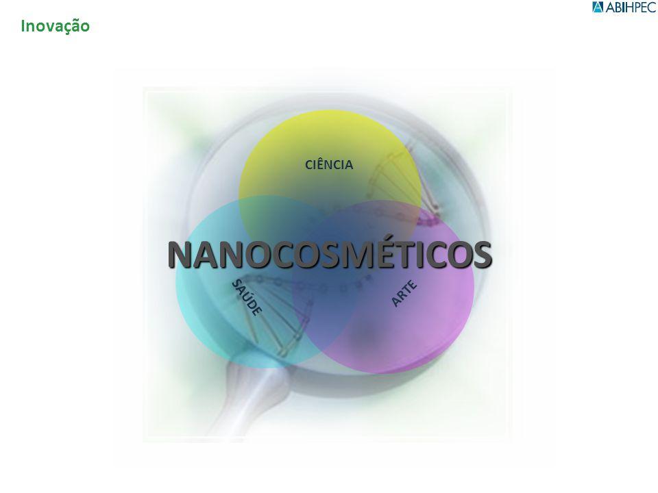 Inovação NANOCOSMÉTICOS CIÊNCIA SAÚDE ARTE
