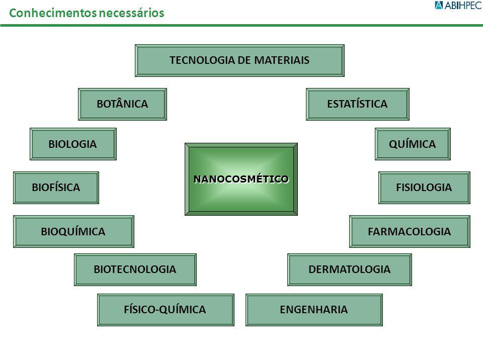TECNOLOGIA DE MATERIAIS