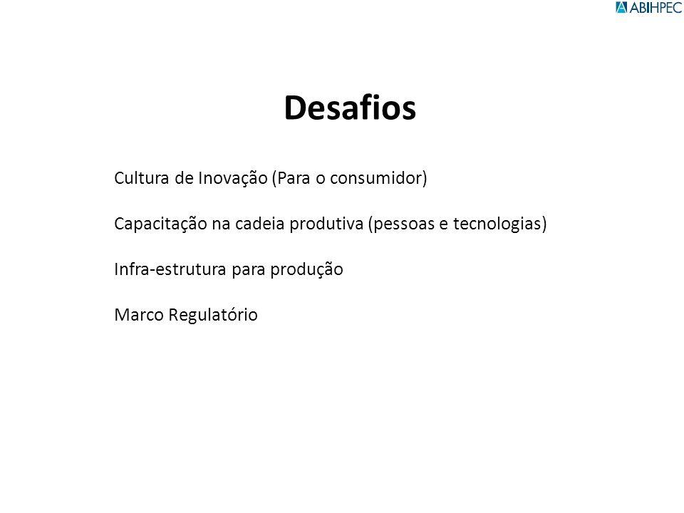 Desafios Cultura de Inovação (Para o consumidor)