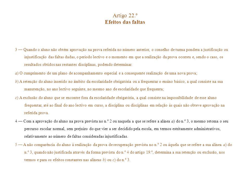 Artigo 22.º Efeitos das faltas