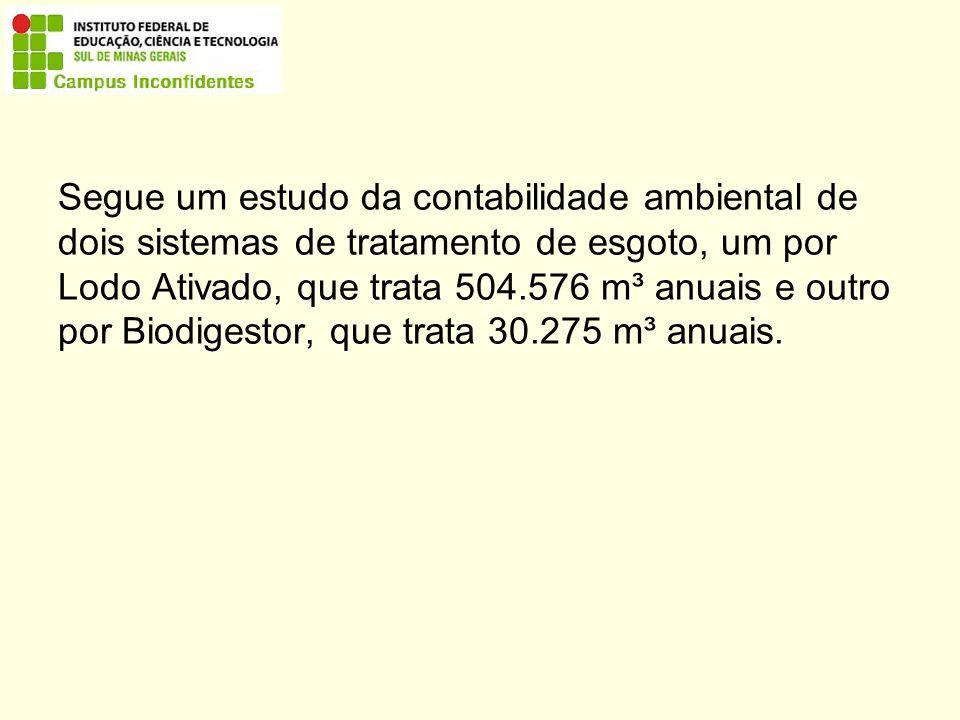 Segue um estudo da contabilidade ambiental de dois sistemas de tratamento de esgoto, um por Lodo Ativado, que trata 504.576 m³ anuais e outro por Biodigestor, que trata 30.275 m³ anuais.