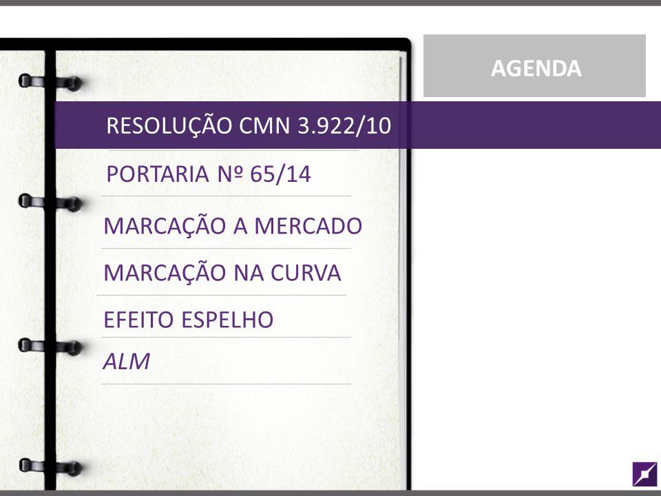 AGENDA RESOLUÇÃO CMN 3.922/10. PORTARIA Nº 65/14. MARCAÇÃO A MERCADO. MARCAÇÃO NA CURVA. EFEITO ESPELHO.