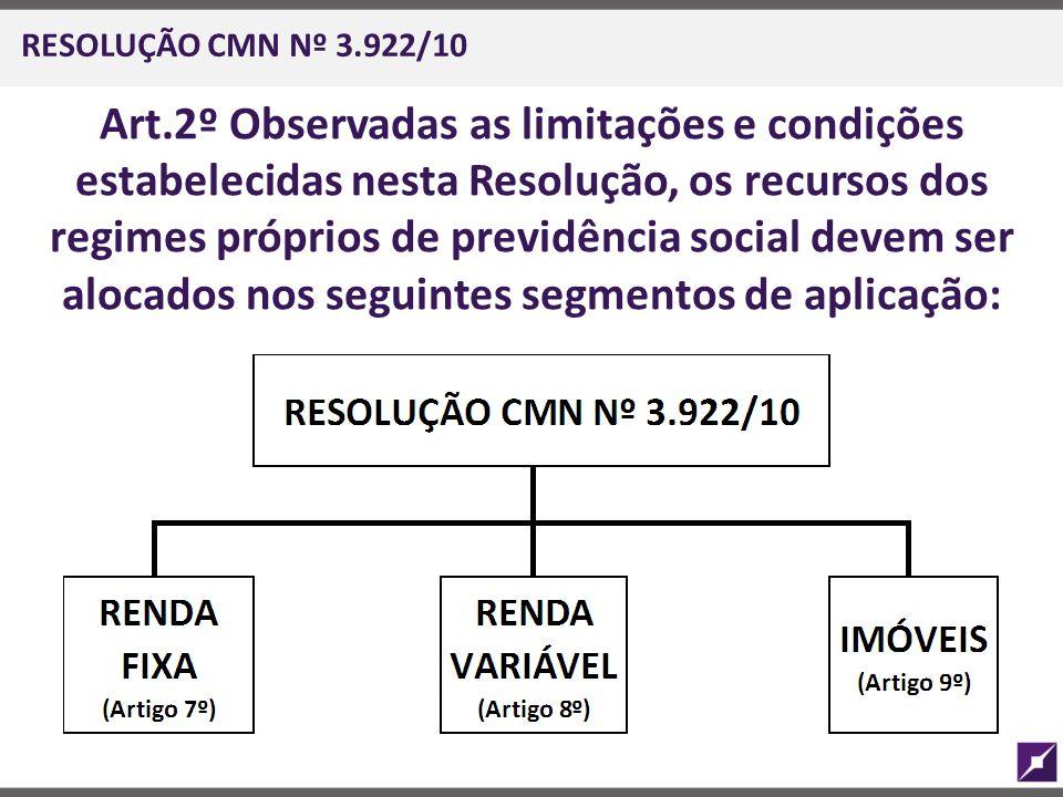 RESOLUÇÃO CMN Nº 3.922/10