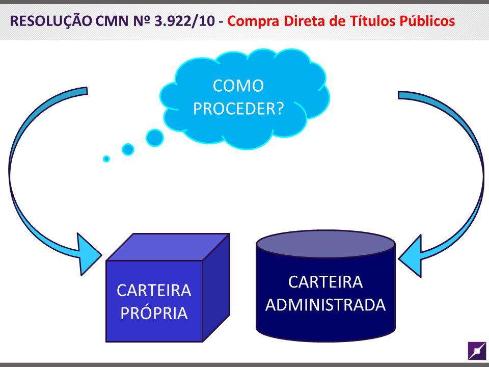 CARTEIRA ADMINISTRADA