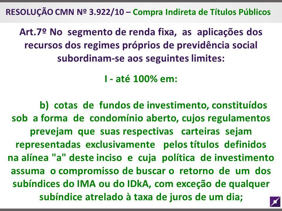 RESOLUÇÃO CMN Nº 3.922/10 – Compra Indireta de Títulos Públicos