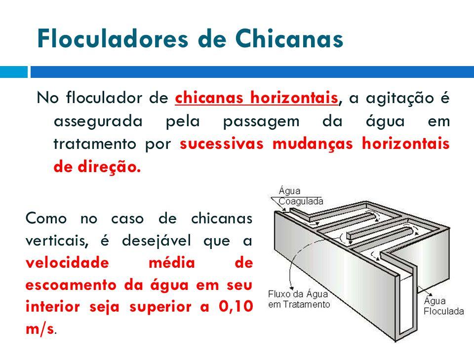 Floculadores de Chicanas