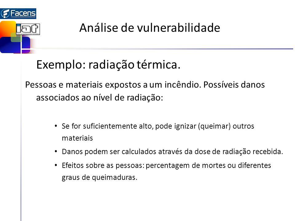 Análise de vulnerabilidade