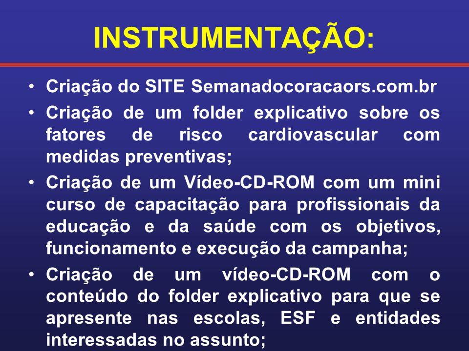 INSTRUMENTAÇÃO: Criação do SITE Semanadocoracaors.com.br