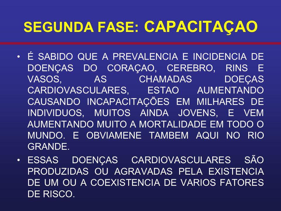 SEGUNDA FASE: CAPACITAÇAO