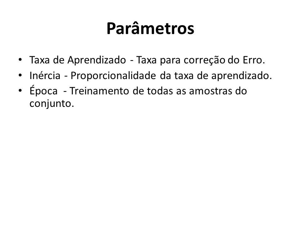 Parâmetros Taxa de Aprendizado - Taxa para correção do Erro.
