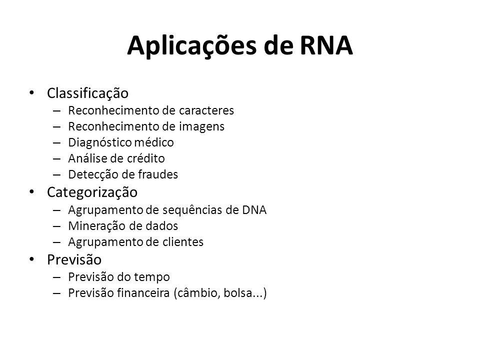 Aplicações de RNA Classificação Categorização Previsão