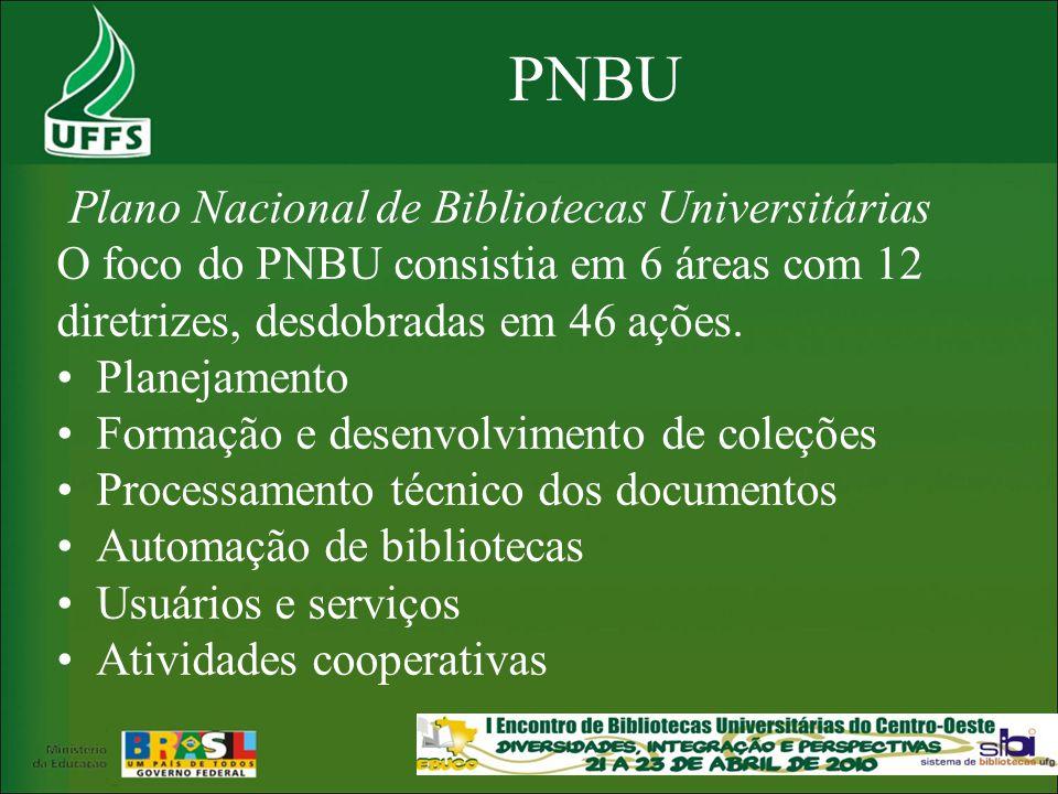 PNBU Plano Nacional de Bibliotecas Universitárias