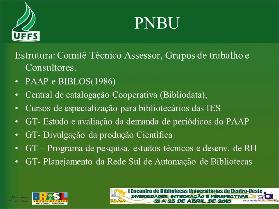 PNBU Estrutura: Comitê Técnico Assessor, Grupos de trabalho e Consultores. PAAP e BIBLOS(1986) Central de catalogação Cooperativa (Bibliodata),
