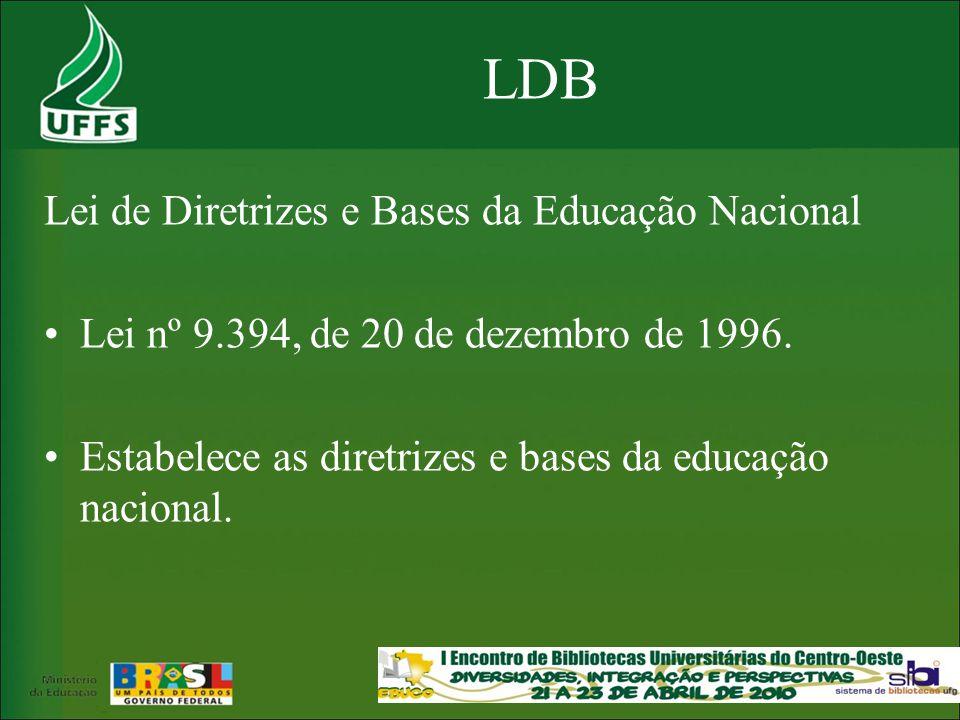 LDB Lei de Diretrizes e Bases da Educação Nacional