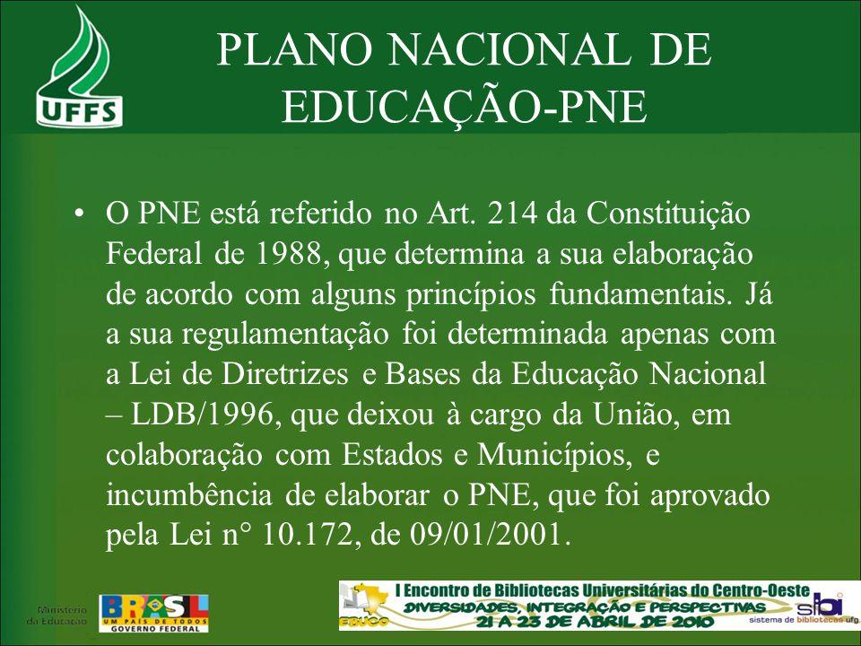PLANO NACIONAL DE EDUCAÇÃO-PNE