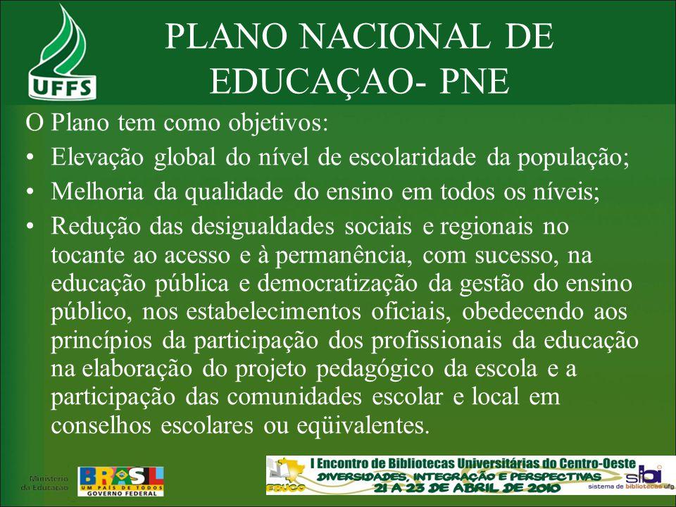 PLANO NACIONAL DE EDUCAÇAO- PNE