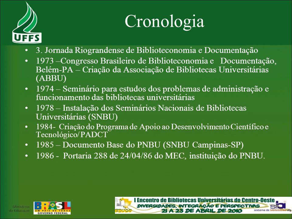 Cronologia 3. Jornada Riograndense de Biblioteconomia e Documentação