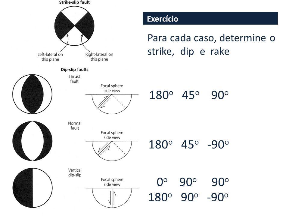Exercício Para cada caso, determine o. strike, dip e rake. 180o 45o 90o. 180o 45o -90o.