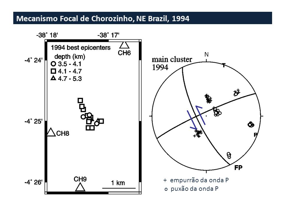 Mecanismo Focal de Chorozinho, NE Brazil, 1994