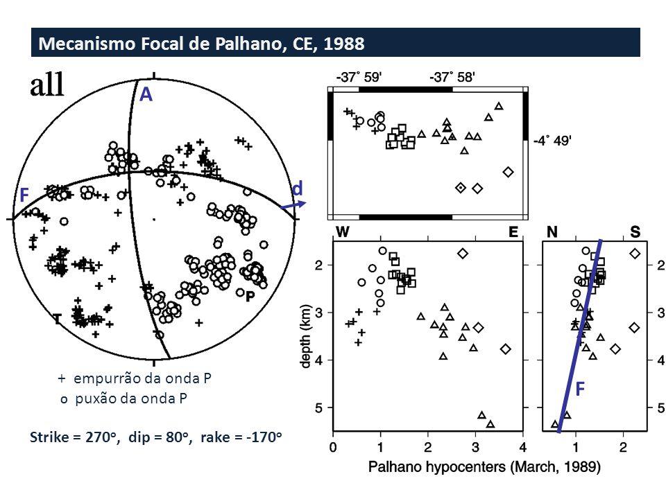 A d F F Mecanismo Focal de Palhano, CE, 1988 + empurrão da onda P