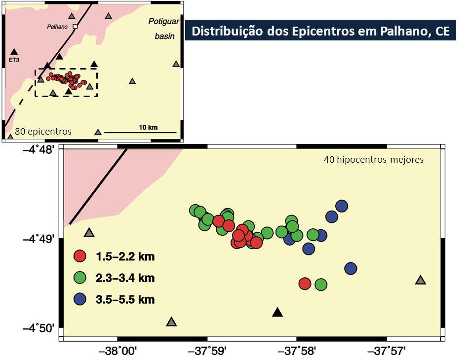 Distribuição dos Epicentros em Palhano, CE
