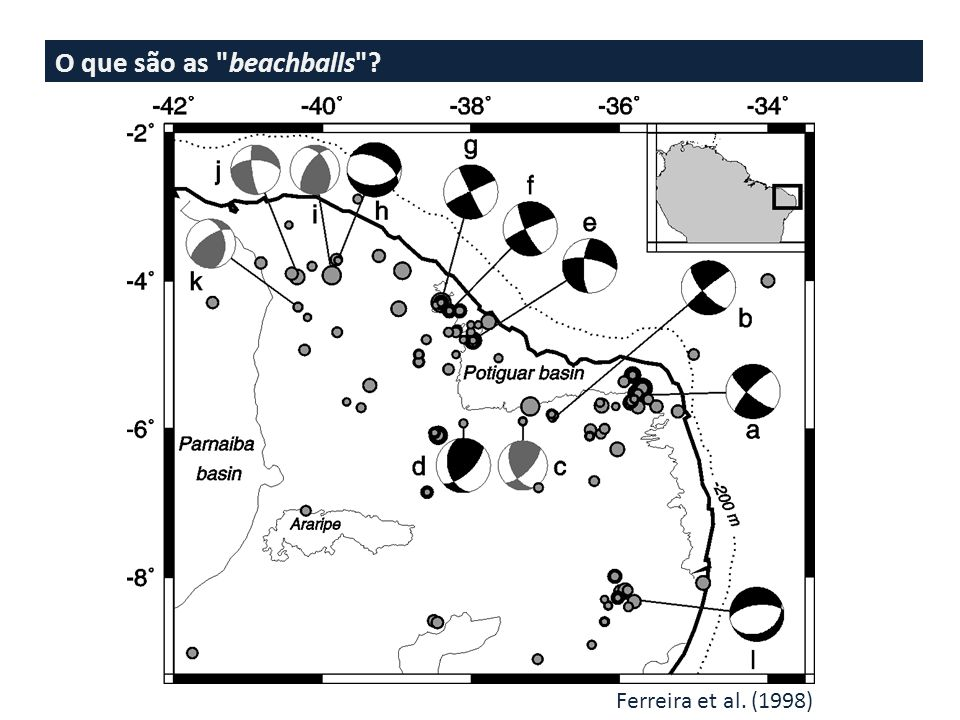 O que são as beachballs Ferreira et al. (1998)