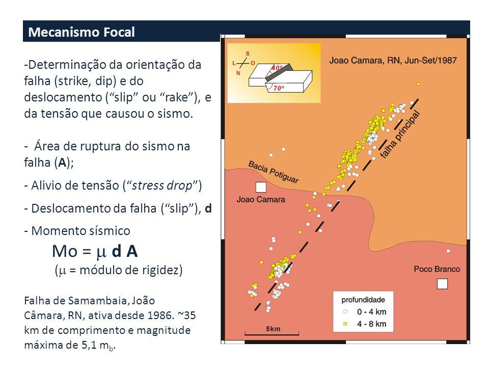 Mecanismo Focal Determinação da orientação da falha (strike, dip) e do deslocamento ( slip ou rake ), e da tensão que causou o sismo.