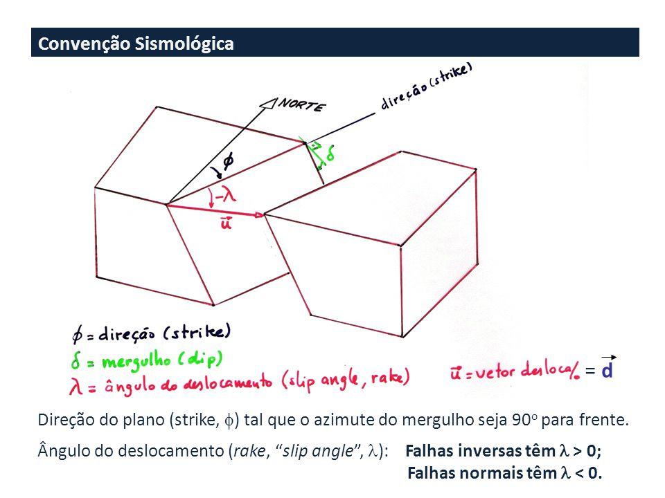 = d Convenção Sismológica