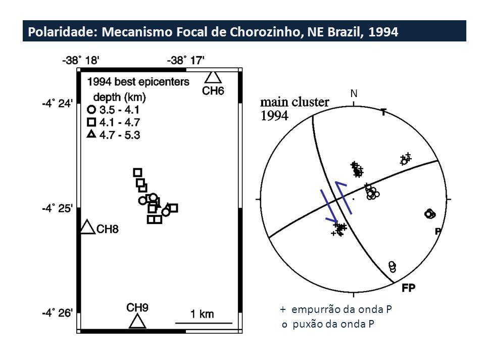 Polaridade: Mecanismo Focal de Chorozinho, NE Brazil, 1994