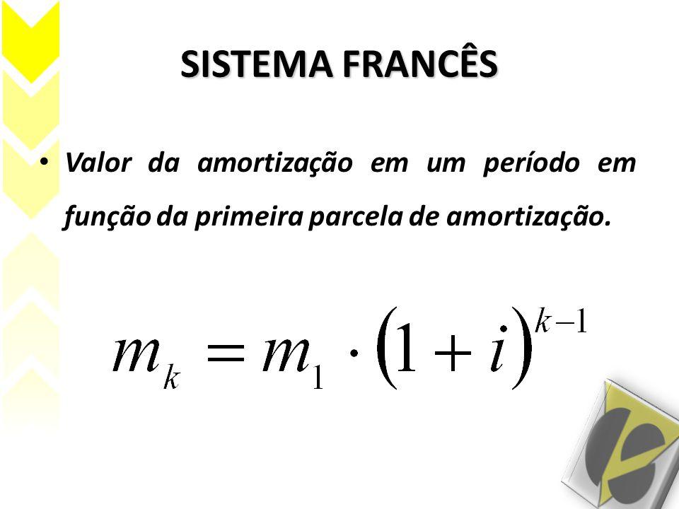 SISTEMA FRANCÊS Valor da amortização em um período em função da primeira parcela de amortização.